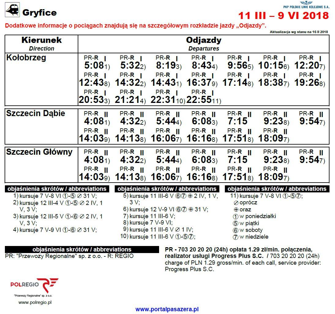Ogólny rozkład jazdy PKP ze stacji Gryfice, godziny odjazdów w kierunkach Kołobrzeg i Szczecin